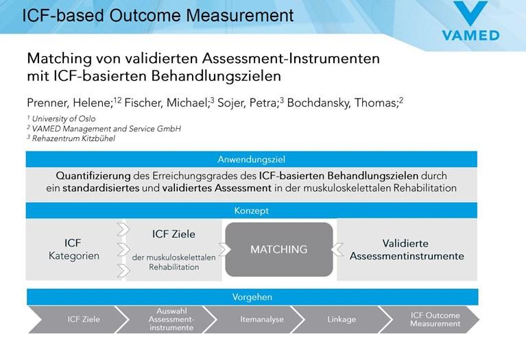 ICF based Outcome Measurement.JPG